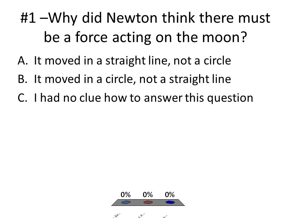 #1 –Why did Newton think there must be a force acting on the moon? A.It moved in a straight line, not a circle B.It moved in a circle, not a straight