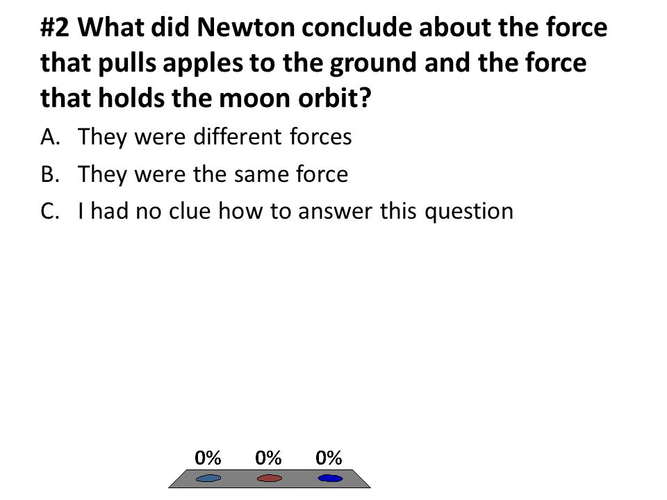 #2 What did Newton conclude about the force that pulls apples to the ground and the force that holds the moon orbit? A.They were different forces B.Th