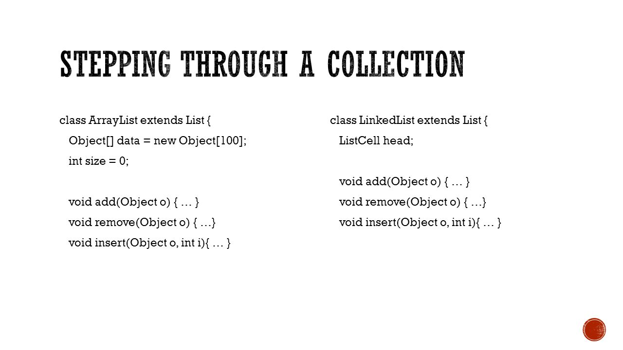 class ArrayList extends List { Object[] data = new Object[100]; int size = 0; void add(Object o) { … } void remove(Object o) { …} void insert(Object o, int i){ … } class LinkedList extends List { ListCell head; void add(Object o) { … } void remove(Object o) { …} void insert(Object o, int i){ … }