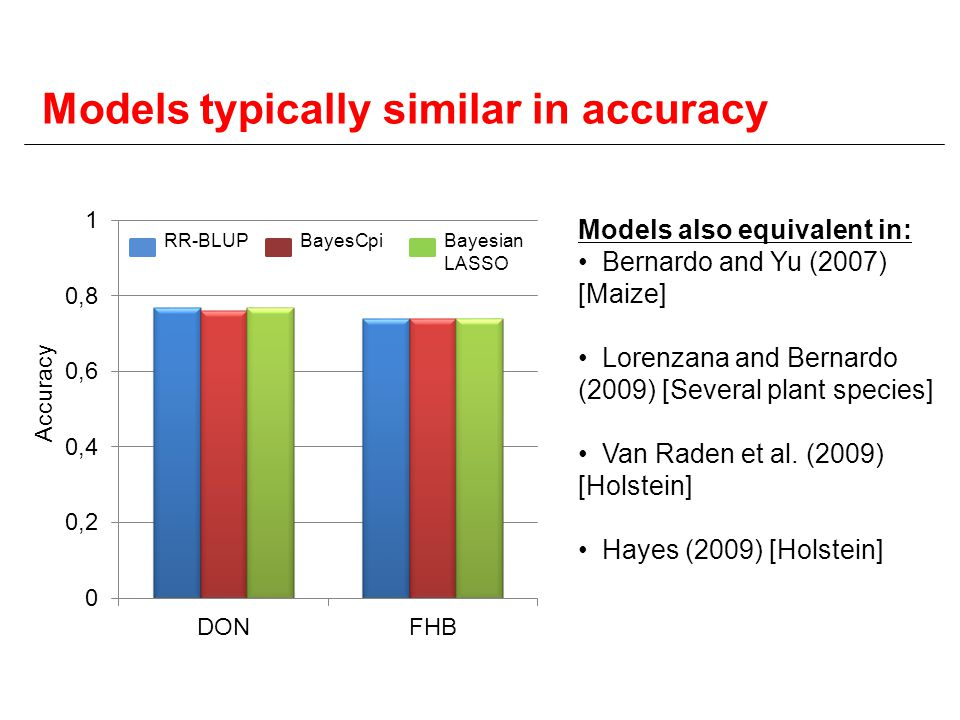 Models typically similar in accuracy Accuracy Models also equivalent in: Bernardo and Yu (2007) [Maize] Lorenzana and Bernardo (2009) [Several plant s
