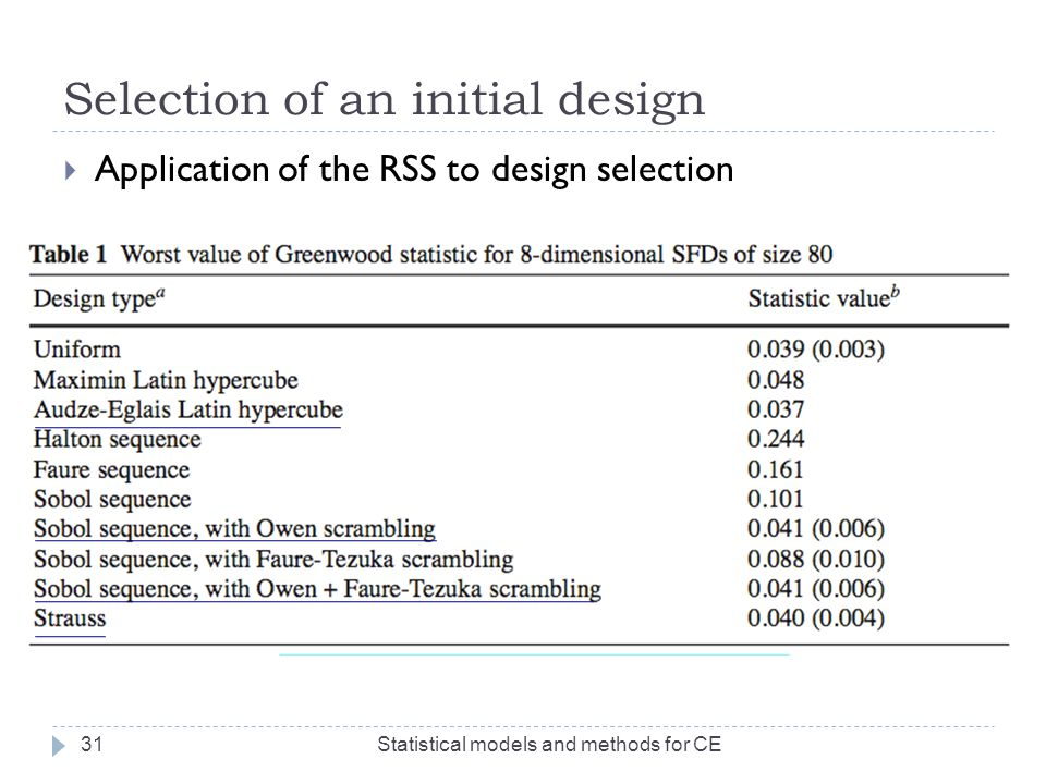 Selection of an initial design  Application of the RSS to design selection Statistical models and methods for CE31