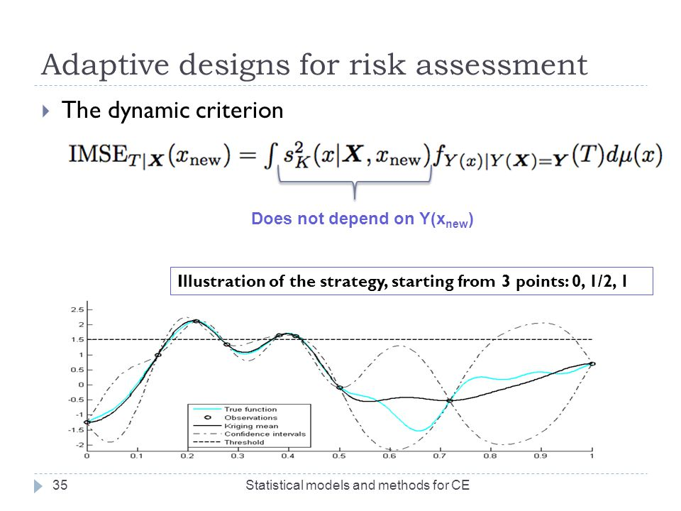 Adaptive designs for risk assessment  The dynamic criterion Statistical models and methods for CE35 Does not depend on Y(x new ) Illustration of the
