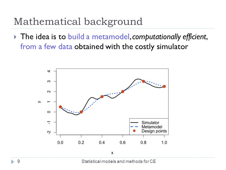 Mathematical background  The idea is to build a metamodel, computationally efficient, from a few data obtained with the costly simulator 9Statistical