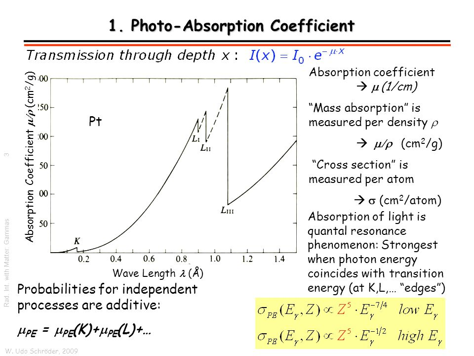 "W. Udo Schröder, 2009 Rad. Int. with Matter: Gammas 1. Photo-Absorption Coefficient Absorption coefficient   (1/cm) ""Mass absorption"" is measured p"