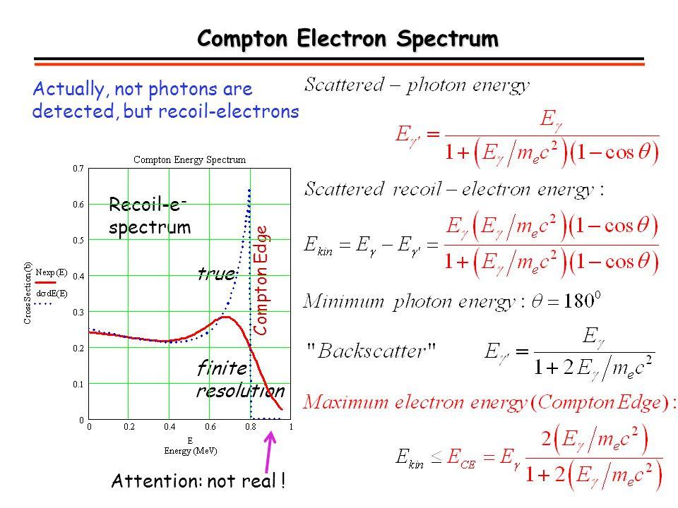 W.Udo Schröder, 2009 Rad. Int. with Matter: Gammas 3.