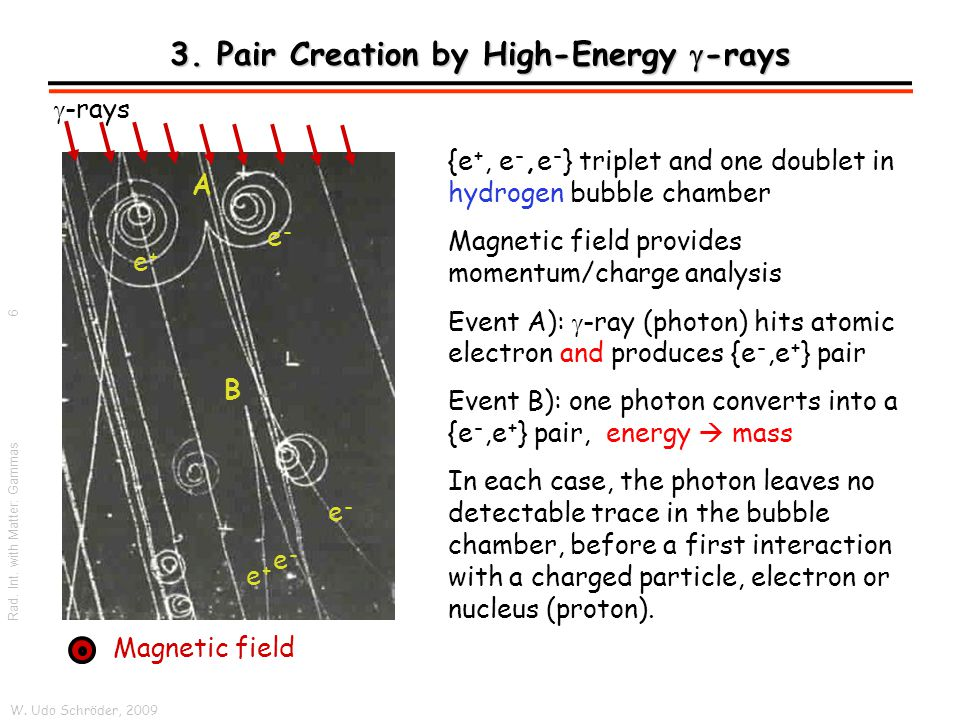 W. Udo Schröder, 2009 Rad. Int. with Matter: Gammas 3. Pair Creation by High-Energy  -rays {e +, e -,e - } triplet and one doublet in hydrogen bubble