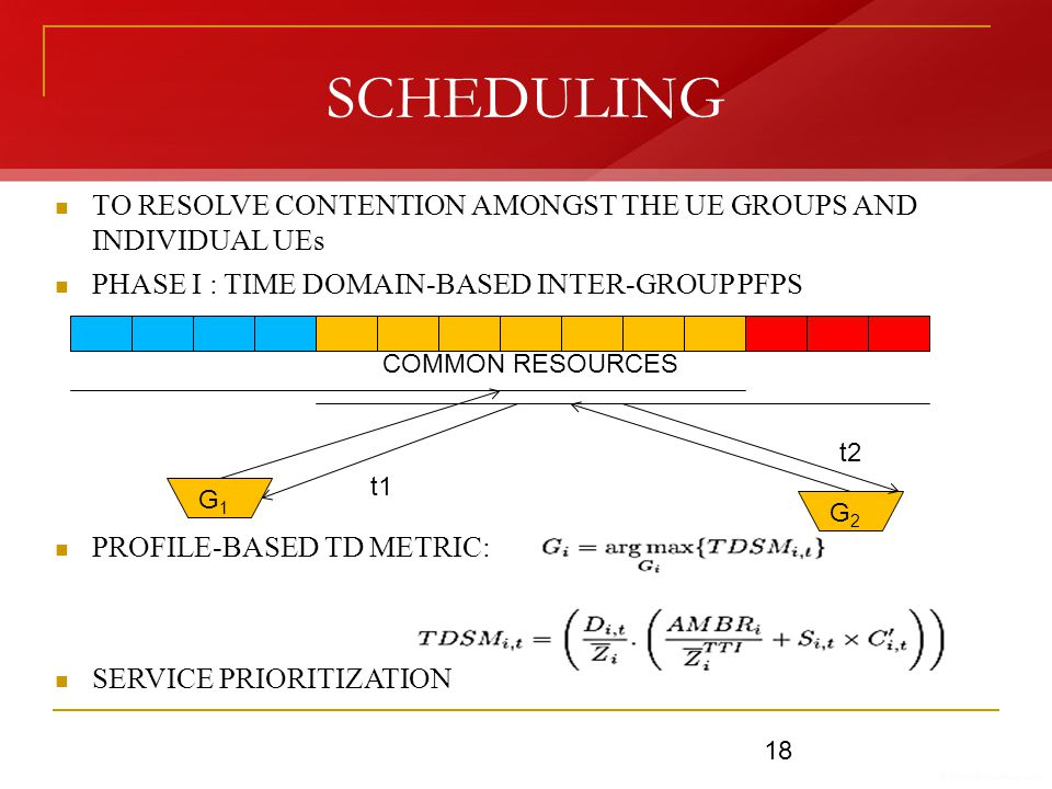 SCHEDULING TO RESOLVE CONTENTION AMONGST THE UE GROUPS AND INDIVIDUAL UEs PHASE I : TIME DOMAIN-BASED INTER-GROUP PFPS PROFILE-BASED TD METRIC: SERVICE PRIORITIZATION G1G1 G2G2 COMMON RESOURCES t1 t2 18