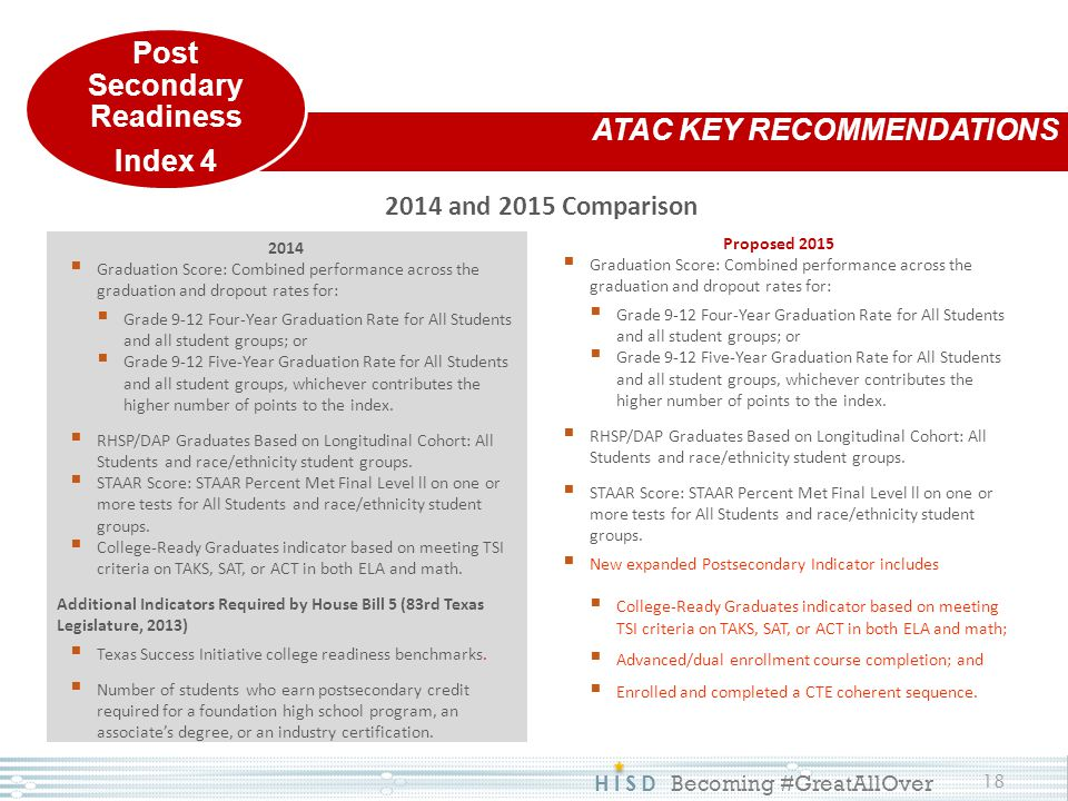 HISD Becoming #GreatAllOver 18 ATAC KEY RECOMMENDATIONS Post Secondary Readiness Index 4 Proposed 2015  Graduation Score: Combined performance across