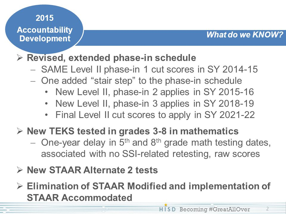 HISD Becoming #GreatAllOver 2 What do we KNOW? 2015 Accountability Development  Revised, extended phase-in schedule  SAME Level II phase-in 1 cut sc