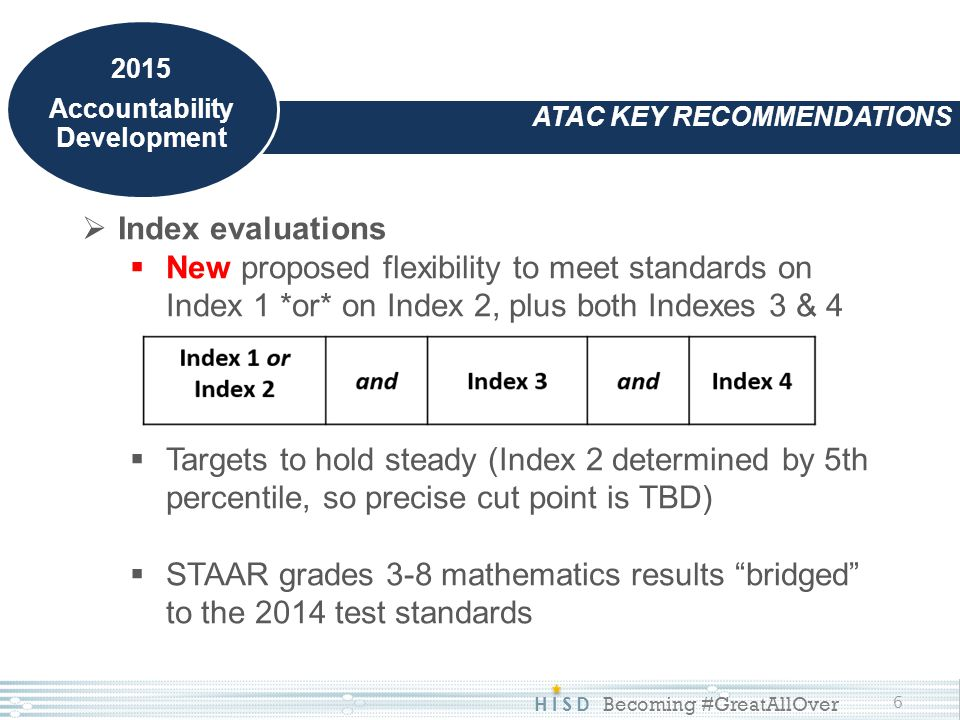 HISD Becoming #GreatAllOver 6 ATAC KEY RECOMMENDATIONS 2015 Accountability Development  Index evaluations  New proposed flexibility to meet standard