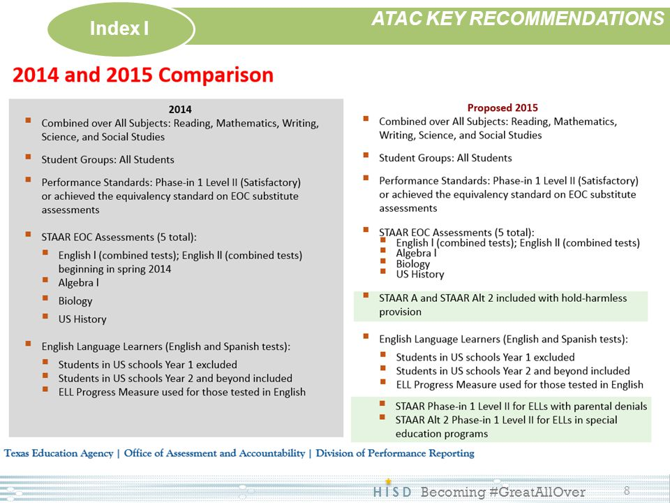 HISD Becoming #GreatAllOver 8 ATAC KEY RECOMMENDATIONS Index I