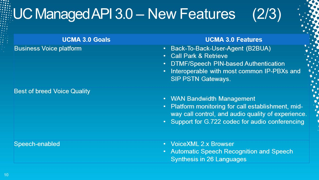 UCMA 3.0 GoalsUCMA 3.0 Features Business Voice platformBack-To-Back-User-Agent (B2BUA) Call Park & Retrieve DTMF/Speech PIN-based Authentication Interoperable with most common IP-PBXs and SIP PSTN Gateways.