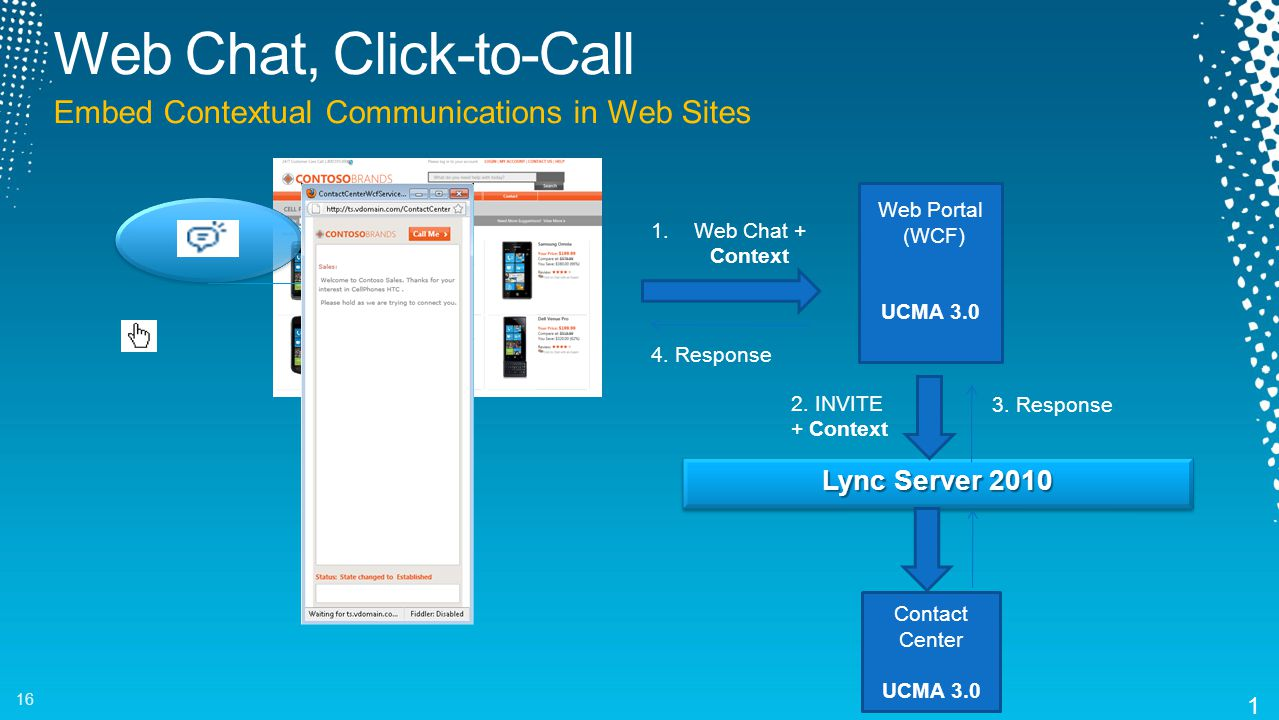 Embed Contextual Communications in Web Sites 16 Lync Server 2010 Web Portal (WCF) UCMA 3.0 Contact Center UCMA 3.0 1.Web Chat + Context 2.