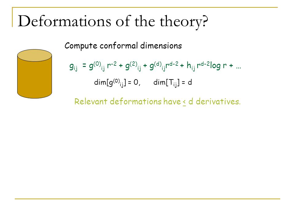Deformations of the theory.