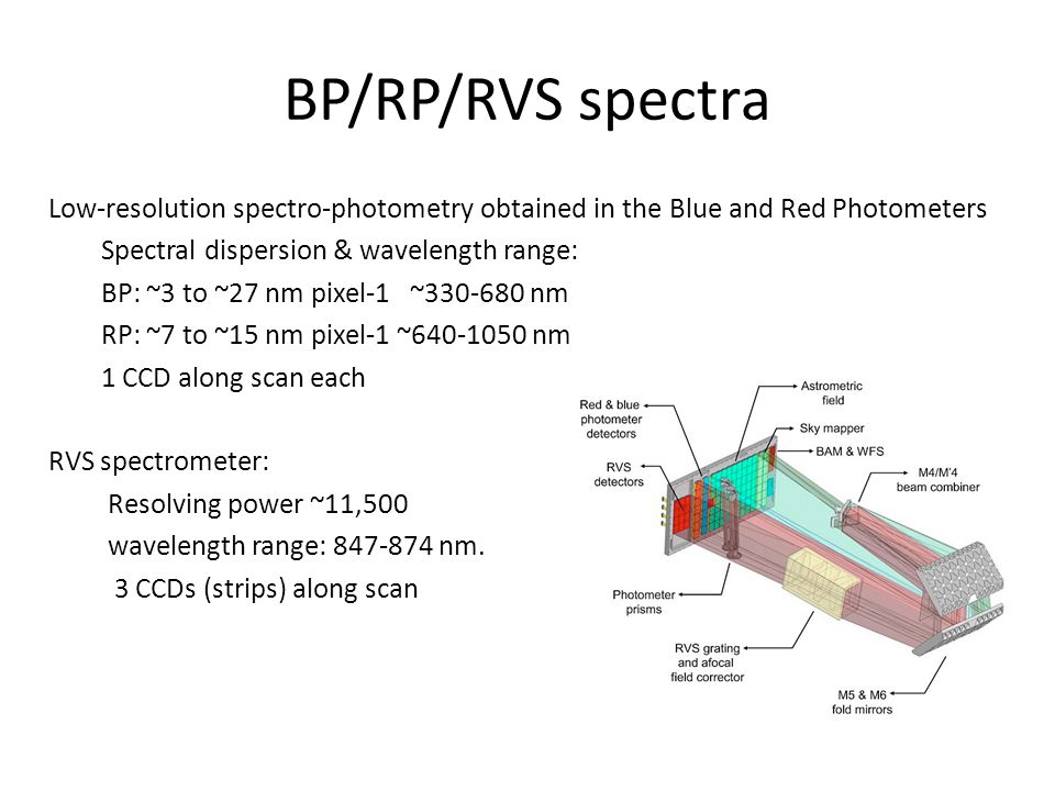 Low-resolution spectro-photometry obtained in the Blue and Red Photometers Spectral dispersion & wavelength range: BP: ~3 to ~27 nm pixel-1 ~330-680 nm RP: ~7 to ~15 nm pixel-1 ~640-1050 nm 1 CCD along scan each RVS spectrometer: Resolving power ~11,500 wavelength range: 847-874 nm.