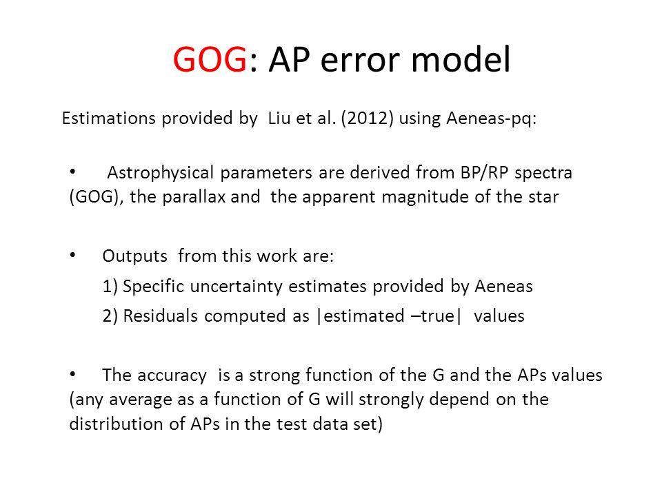 Estimations provided by Liu et al.