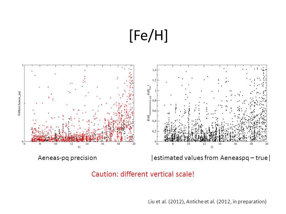 Aeneas-pq precision|estimated values from Aeneaspq – true| [Fe/H] Liu et al.