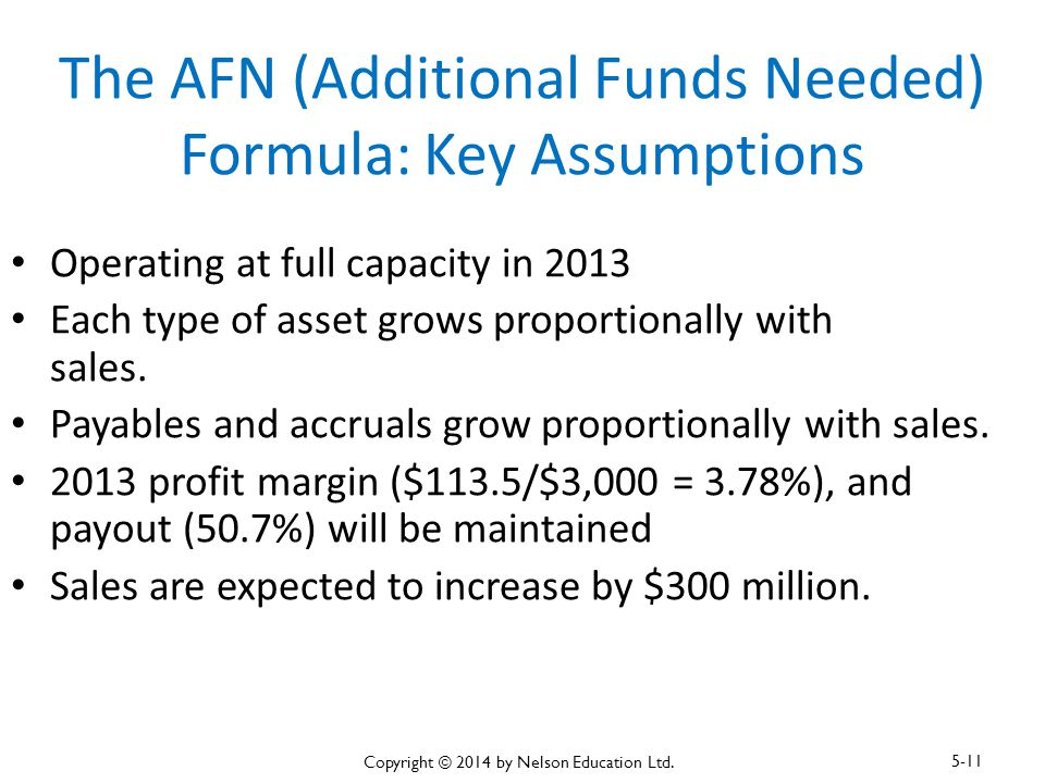 The AFN (Additional Funds Needed) Formula: Key Assumptions Operating at full capacity in 2013 Each type of asset grows proportionally with sales. Paya