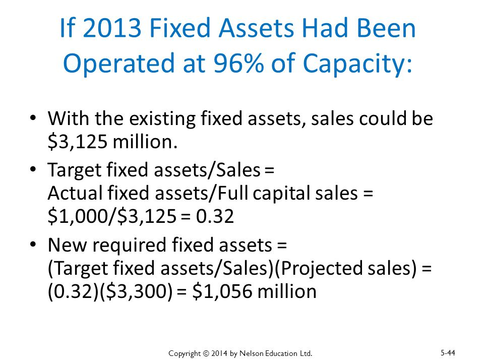 If 2013 Fixed Assets Had Been Operated at 96% of Capacity: With the existing fixed assets, sales could be $3,125 million. Target fixed assets/Sales =