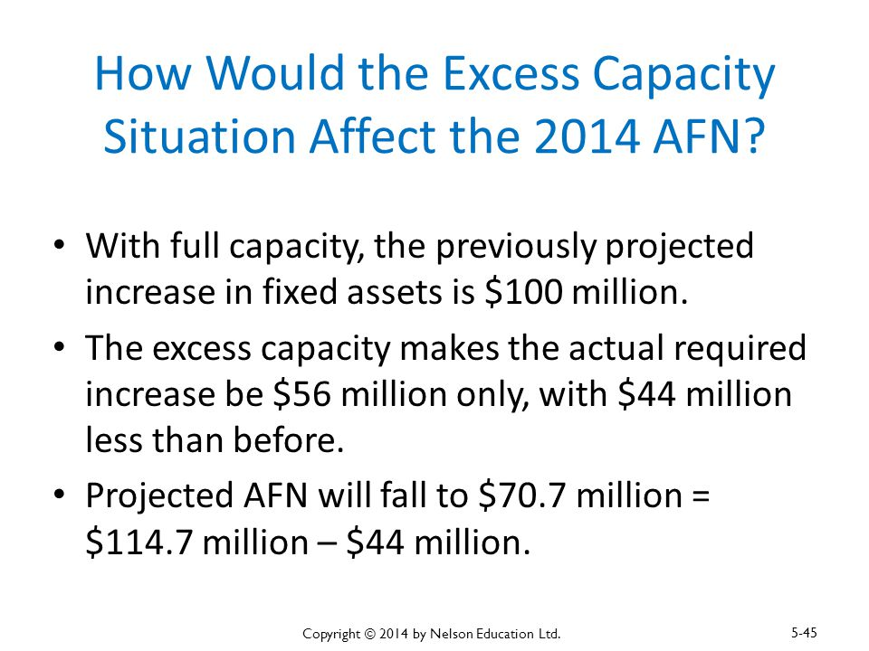 How Would the Excess Capacity Situation Affect the 2014 AFN? With full capacity, the previously projected increase in fixed assets is $100 million. Th