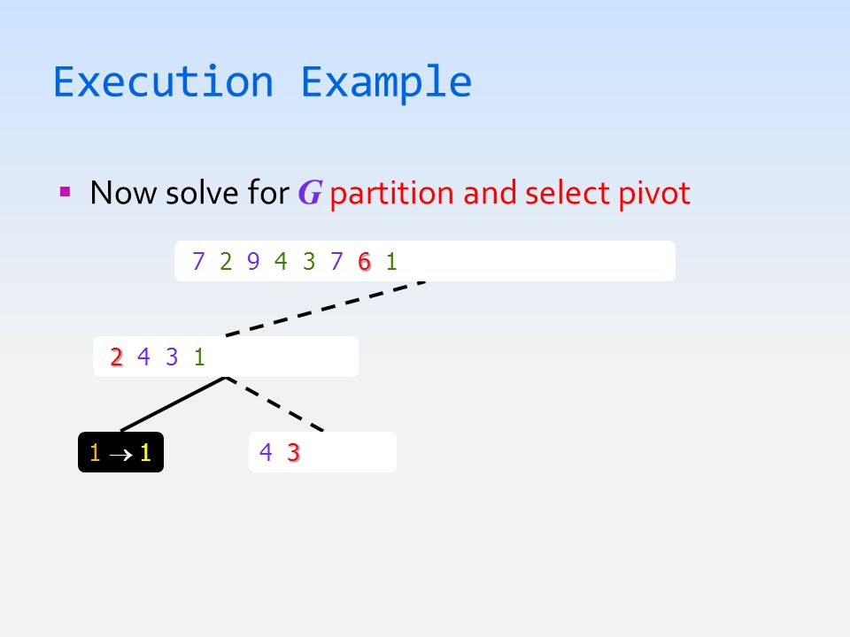 Execution Example  Now solve for G partition and select pivot 3 4 3  3 41  11  1 2 2 4 3 1  1 2 3 4 6 7 2 9 4 3 7 6 1  1 2 3 4 6 7 7 9