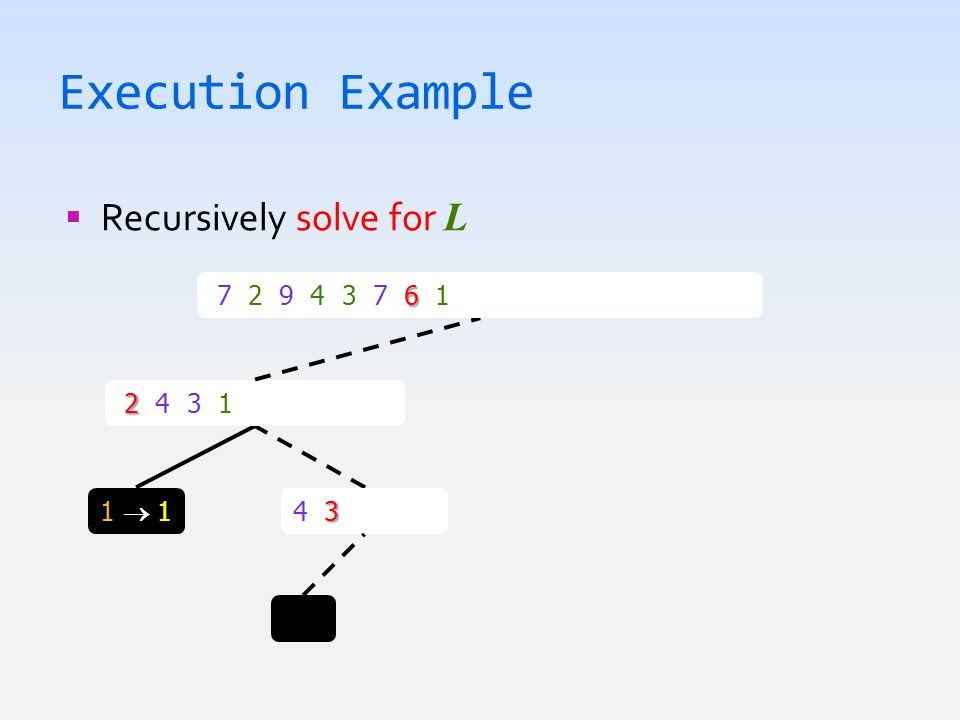 Execution Example  Recursively solve for L 3 4 3  3 4 1  11  1 2 2 4 3 1  1 2 3 4 6 7 2 9 4 3 7 6 1  1 2 3 4 6 7 7 9