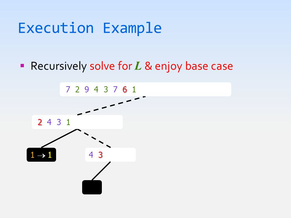 Execution Example  Recursively solve for L & enjoy base case 3 4 3  3 4 1  11  1 2 2 4 3 1  1 2 3 4 6 7 2 9 4 3 7 6 1  1 2 3 4 6 7 7 9