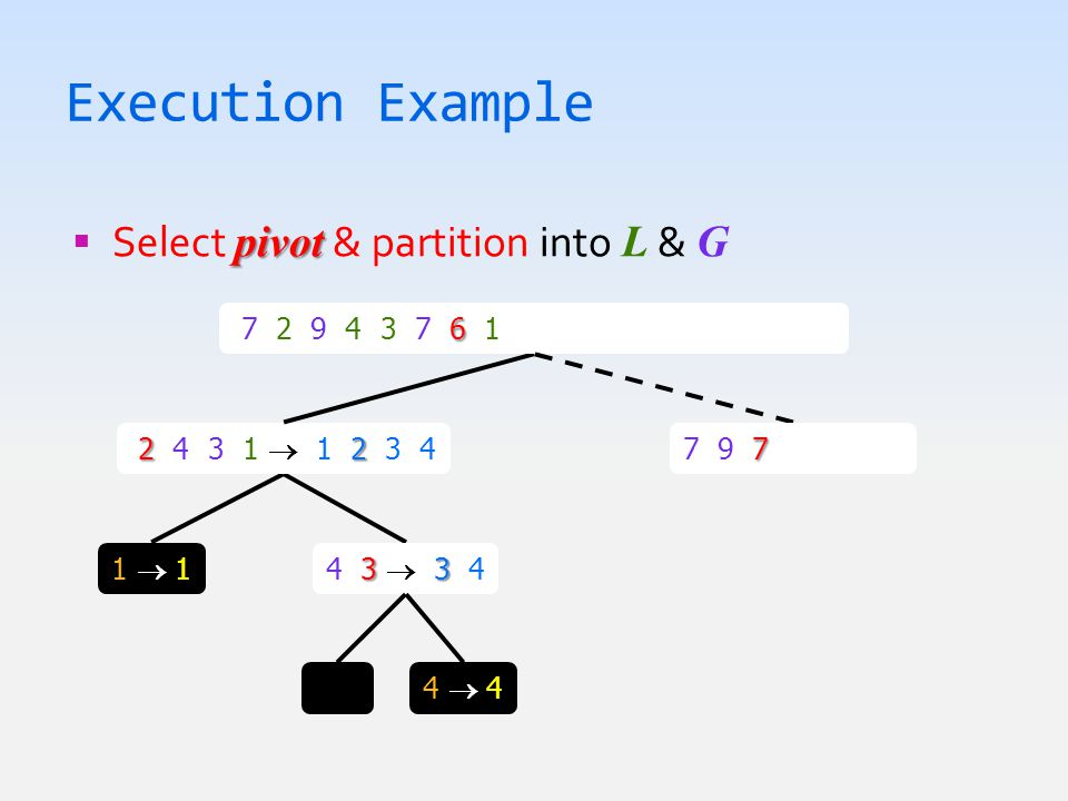 Execution Example pivot  Select pivot & partition into L & G 33 4 3  3 4 1  11  1 22 2 4 3 1  1 2 3 4 6 7 2 9 4 3 7 6 1  1 2 3 4 6 7 7 9 4  44  4 7 7 9 7  7 7 9