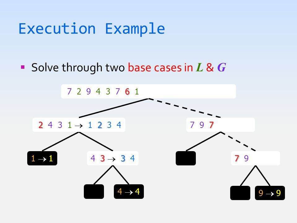 Execution Example  Solve through two base cases in L & G 9  99  9 33 4 3  3 4 1  11  1 22 2 4 3 1  1 2 3 4 6 7 2 9 4 3 7 6 1  1 2 3 4 6 7 7 9 4  44  4 7 7 9 7  7 7 9 7 7 9  7 9