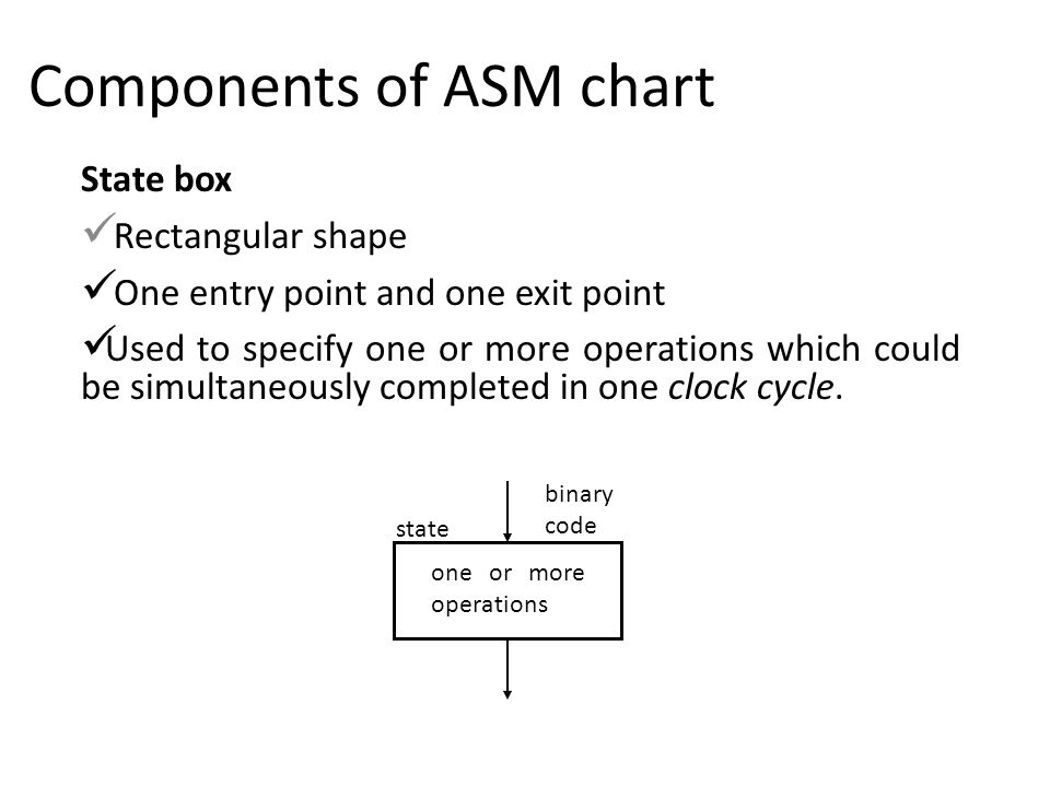 Components of ASM chart State box Rectangular shape One entry point and one exit point Used to specify one or more operations which could be simultaneously completed in one clock cycle.