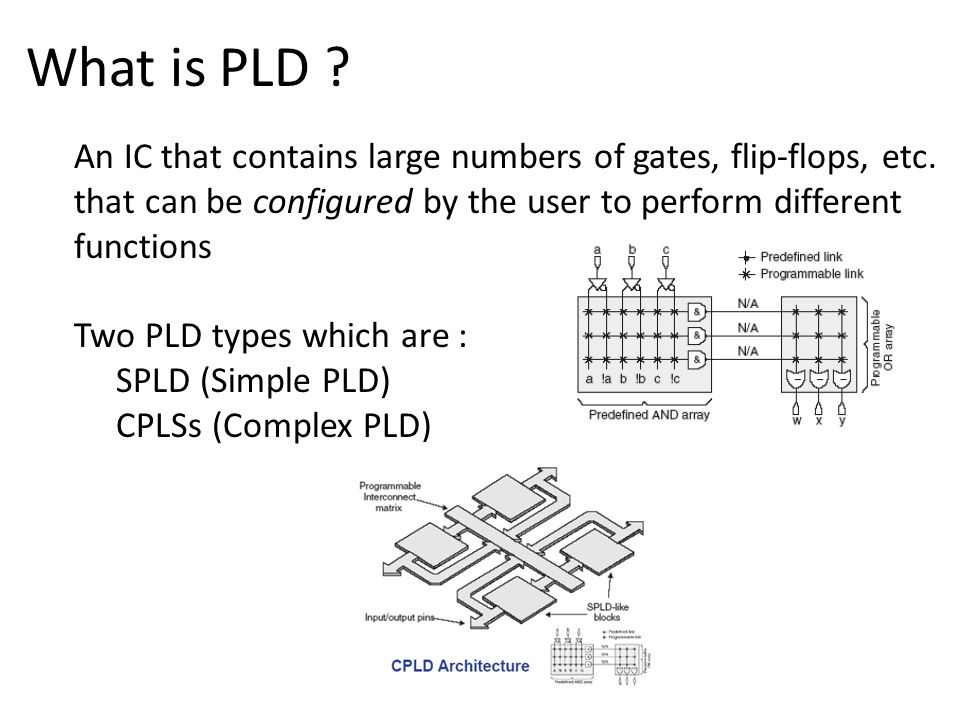 What is PLD . An IC that contains large numbers of gates, flip-flops, etc.