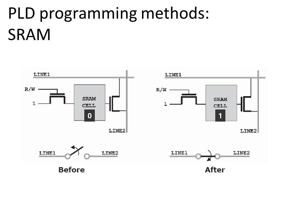 PLD programming methods: SRAM