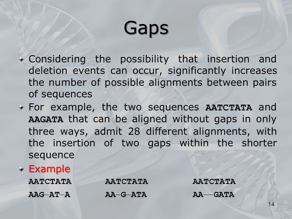 Gaps Considering the possibility that insertion and deletion events can occur, significantly increases the number of possible alignments between pairs of sequences For example, the two sequences AATCTATA and AAGATA that can be aligned without gaps in only three ways, admit 28 different alignments, with the insertion of two gaps within the shorter sequenceExample AATCTATAAATCTATAAATCTATA AAG  AT  AAA  G  ATAAA  GATA 14