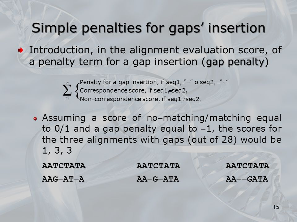 Simple penalties for gaps' insertion gap penalty Introduction, in the alignment evaluation score, of a penalty term for a gap insertion (gap penalty) Assuming a score of nomatching/matching equal to 0/1 and a gap penalty equal to 1, the scores for the three alignments with gaps (out of 28) would be 1, 3, 3 AATCTATAAATCTATAAATCTATA AAG  AT  AAA  G  ATAAA  GATA 15 {{ n i1i1 Noncorrespondence score, if seq1 i seq2 i Correspondence score, if seq1 i seq2 i Penalty for a gap insertion, if seq1 i   o seq2 i  