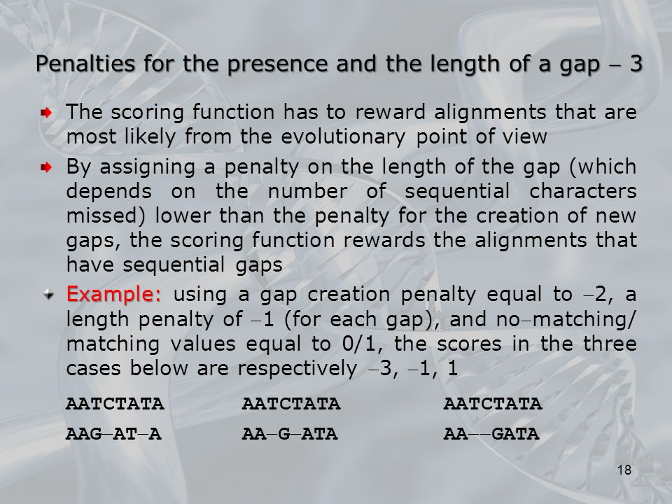 The scoring function has to reward alignments that are most likely from the evolutionary point of view By assigning a penalty on the length of the gap