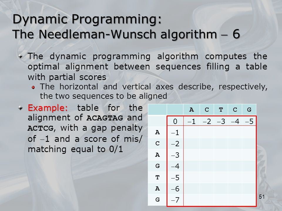 Example: Example: table for the alignment of ACAGTAG and ACTCG, with a gap penalty of 1 and a score of mis/ matching equal to 0/1 51 ACTCG 0 1122334455 A 11 C 22 A 33 G 44 T 55 A 66 G 77 The dynamic programming algorithm computes the optimal alignment between sequences filling a table with partial scores The horizontal and vertical axes describe, respectively, the two sequences to be aligned Dynamic Programming: The Needleman-Wunsch algorithm  6