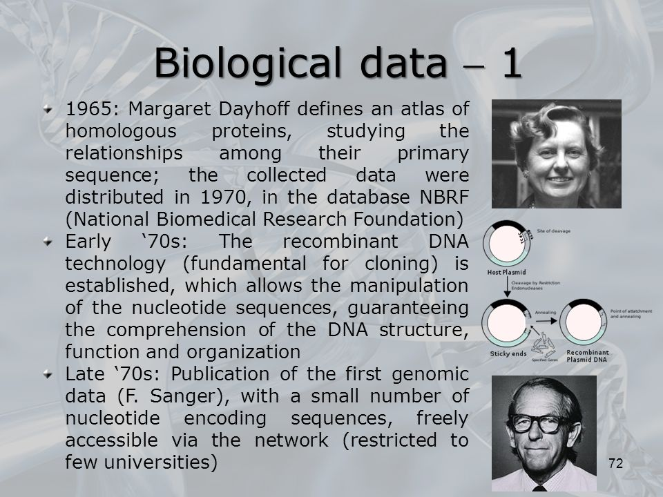 Biological data  1 Biological data  1 72 1965: Margaret Dayhoff defines an atlas of homologous proteins, studying the relationships among their prim