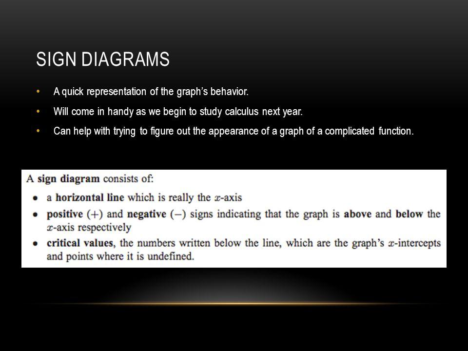 SIGN DIAGRAMS A quick representation of the graph's behavior.