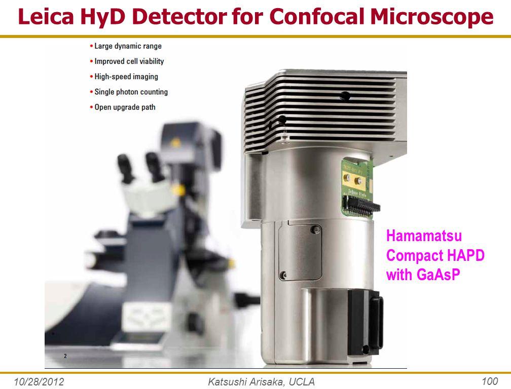 Leica HyD Detector for Confocal Microscope 10/28/2012Katsushi Arisaka, UCLA 100 Hamamatsu Compact HAPD with GaAsP