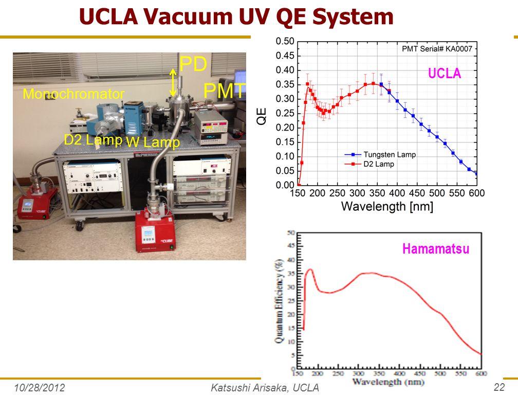 UCLA Vacuum UV QE System PD PMT W Lamp D2 Lamp Monochromator UCLA Hamamatsu 10/28/2012 22 Katsushi Arisaka, UCLA