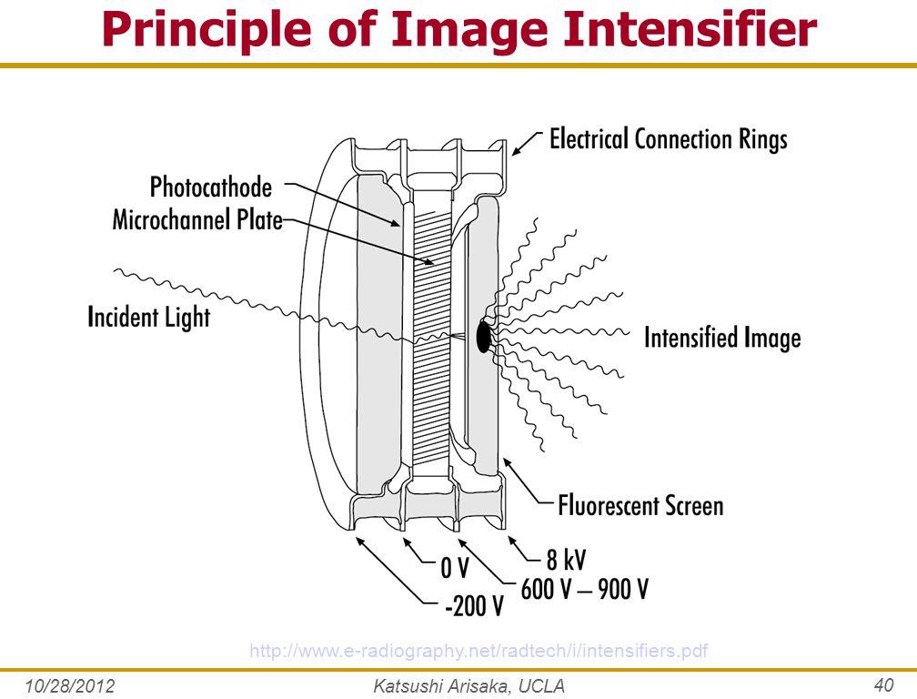 Principle of Image Intensifier http://www.e-radiography.net/radtech/i/intensifiers.pdf 10/28/2012Katsushi Arisaka, UCLA 40