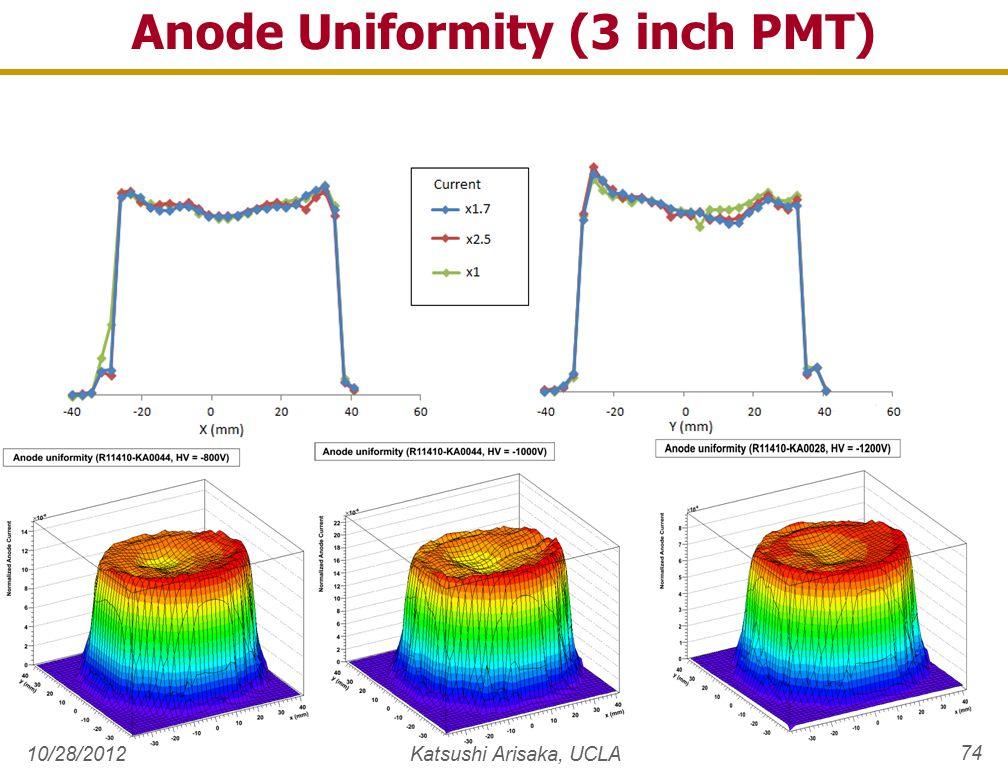 Anode Uniformity (3 inch PMT) 10/28/2012Katsushi Arisaka, UCLA 74
