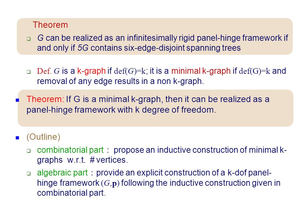 Theorem  G can be realized as an infinitesimally rigid panel-hinge framework if and only if 5G contains six-edge-disjoint spanning trees  Def. G is