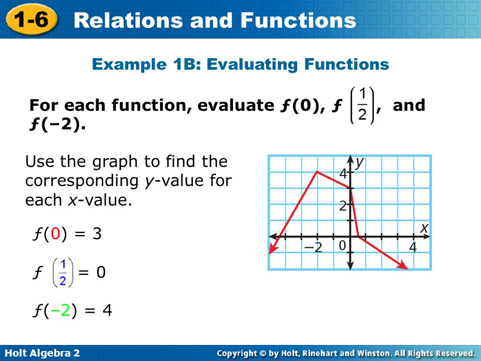 Holt Algebra 2 1-6 Relations and Functions For each function, evaluate ƒ(0), ƒ, and ƒ(–2). Example 1B: Evaluating Functions Use the graph to find the