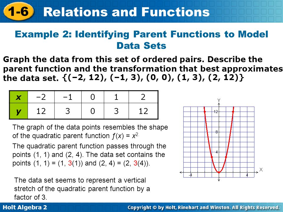 Holt Algebra 2 1-6 Relations and Functions Graph the data from this set of ordered pairs. Describe the parent function and the transformation that bes