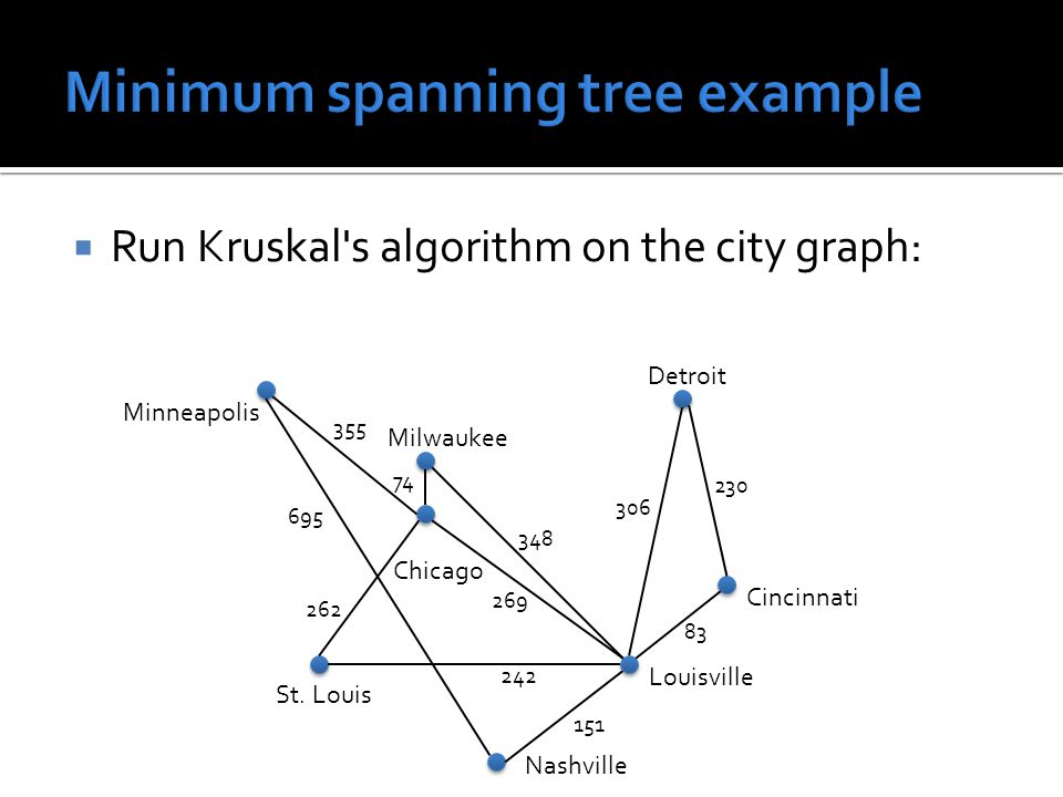 Run Kruskal s algorithm on the city graph: Minneapolis Milwaukee Chicago St.