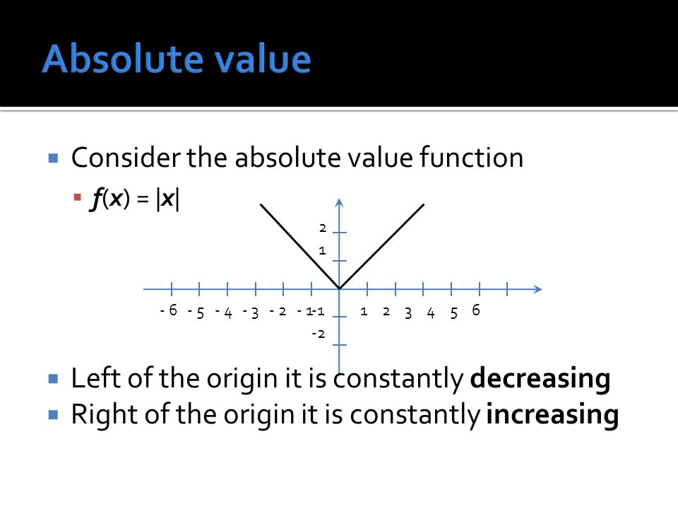  Consider the absolute value function  f(x) = |x|  Left of the origin it is constantly decreasing  Right of the origin it is constantly increasing -6 -5 -4 -3 -2 -11 2 3 4 5 6 2121 -2