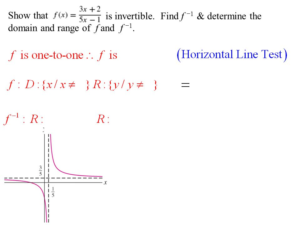 Often, it is impossible to find a formula for the inverse because we cannot solve for x explicitly in the equation y = f (x).