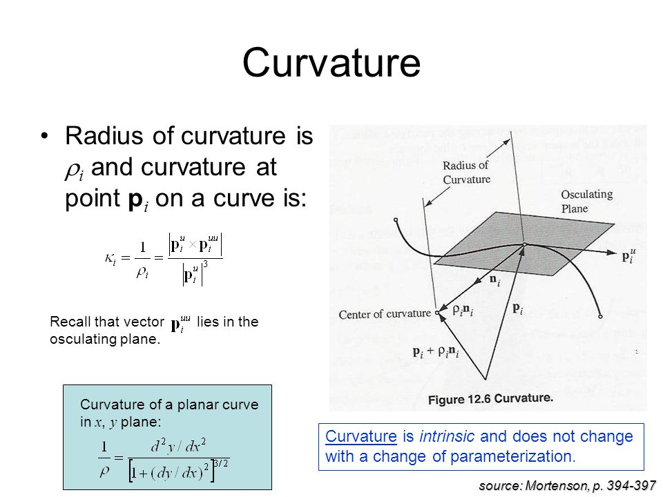 Curvature Radius of curvature is  i and curvature at point p i on a curve is: source: Mortenson, p.