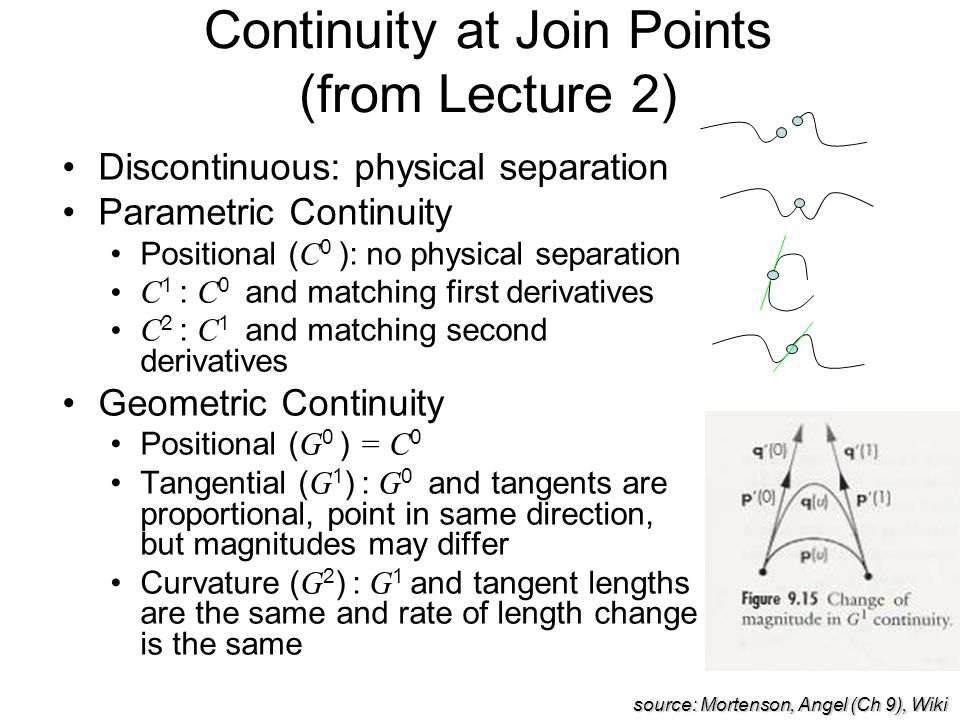 Continuity at Join Points (from Lecture 2) Discontinuous: physical separation Parametric Continuity Positional ( C 0 ): no physical separation C 1 : C 0 and matching first derivatives C 2 : C 1 and matching second derivatives Geometric Continuity Positional ( G 0 ) = C 0 Tangential ( G 1 ) : G 0 and tangents are proportional, point in same direction, but magnitudes may differ Curvature ( G 2 ) : G 1 and tangent lengths are the same and rate of length change is the same source: Mortenson, Angel (Ch 9), Wiki